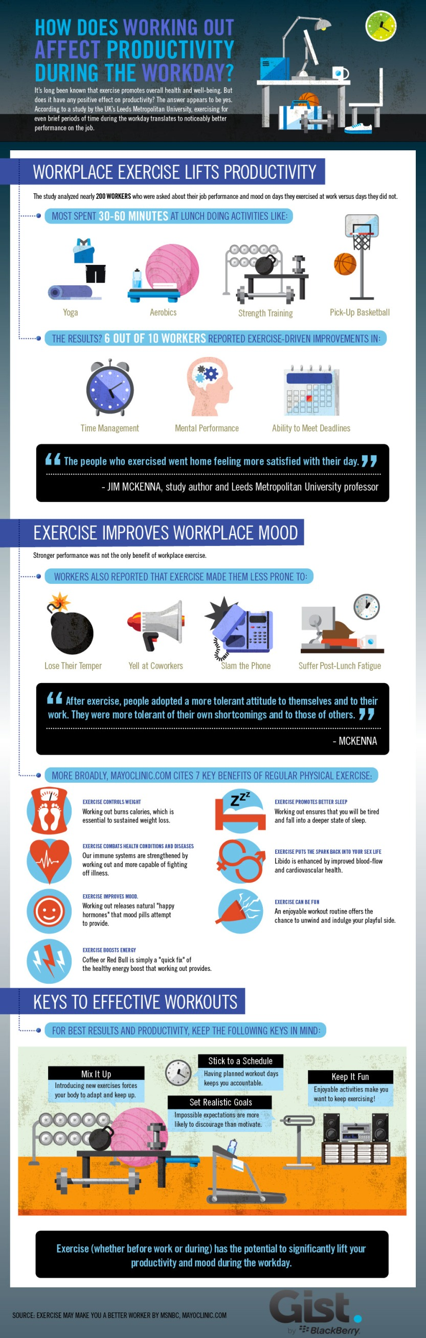 workingoutproductivityinfographic